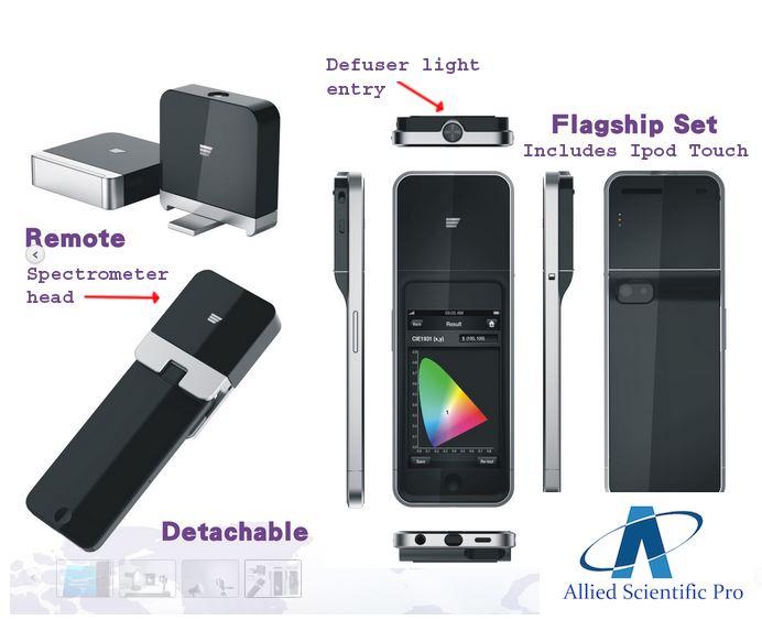 well designed lighting light meter reviews lighting passport lumenique inside solid