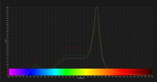lr6-spectra